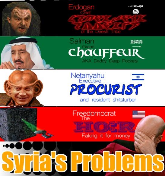 Syriasproblems