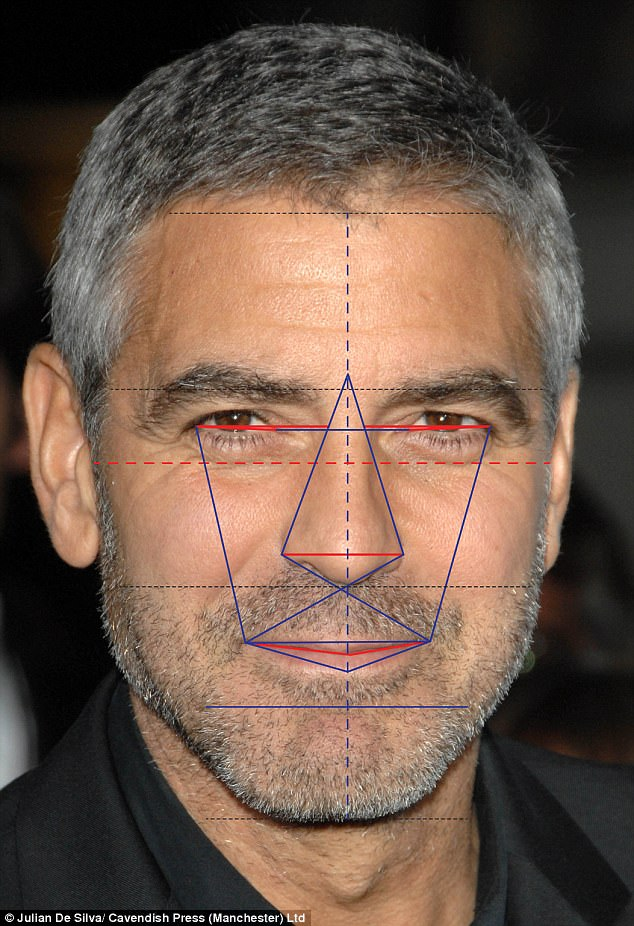 Computer mapping technology claims george clooney has the worlds is said about how he plays the same single character across his entire filmography i watched gravity and half expected robin to pop out for a cameo ccuart Gallery